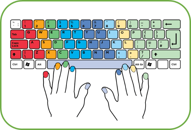 Website, Touch Typing